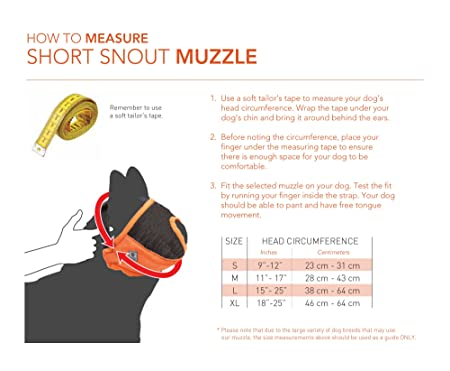 Amazon.com : Canine Friendly Short Snout Dog Muzzle, Medium ...