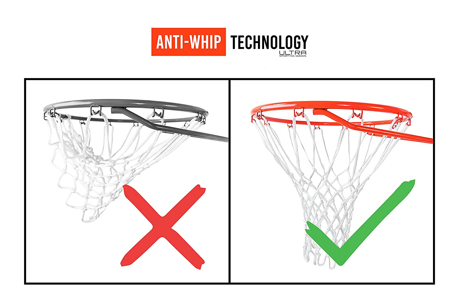 D Regulation Size ****Free Shipping Athletic Works Heavy Duty Basketball Net