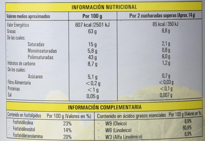 Ynsadiet LECITINA DE SOJA granulada 450gr.GMO HIJAS DEL SOL - 450 gr: Amazon.es: Salud y cuidado personal