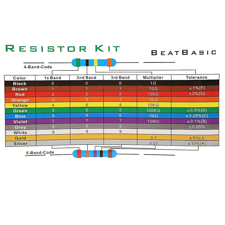 38 valores, 1//4W, 1/% de pel/ícula met/álica, 0 ohm-1M ohm, 1140 unidades Falcon Juego de resistencias surtidas