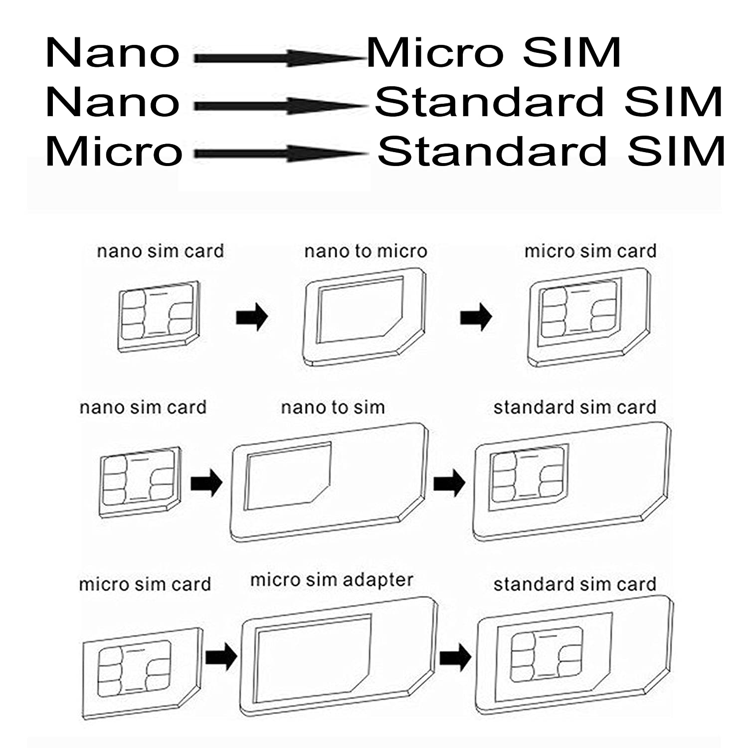 Storite Sim Card Adapter Nano To Micro Nano To Regular Micro To