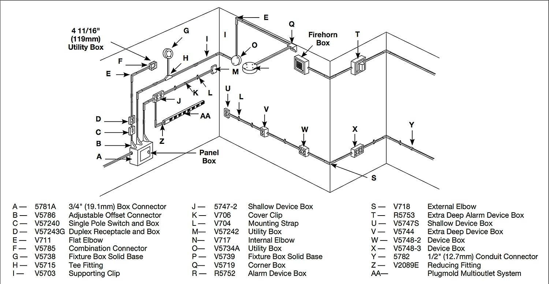 Amazon.com: Wiremold V5785 Combination Connector: Home Improvement