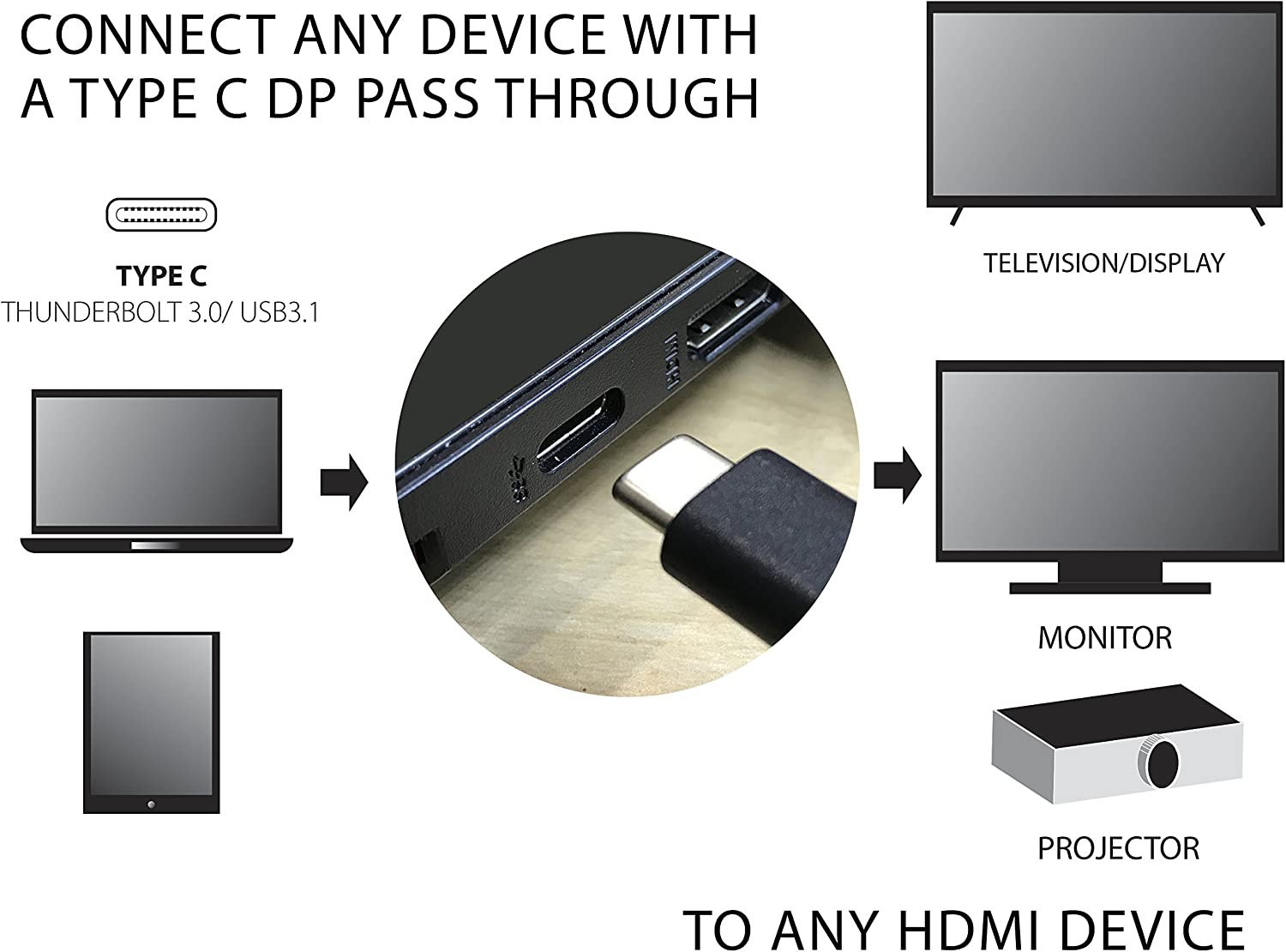 900819 VisionTek USB 3.1 Type C to HDMI Adapter M//F