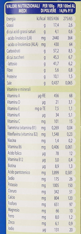 Amazon.com : Lait De Croissance Per Bambini In Polvere Indicato Da 1 A 3 Anni 800 G : Grocery & Gourmet Food