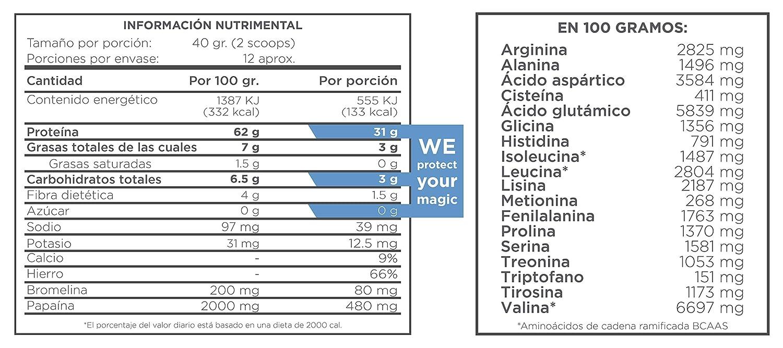 Amazon.com: Proteina Vegetal WEprotein Natural White ...