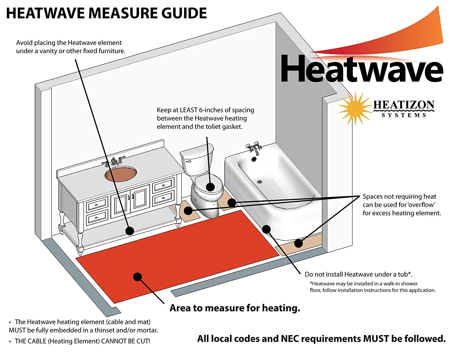 16-30 Square Feet with Required GFCI Programmable Thermostat HWC Heatwave Floor Heating Cable 120V