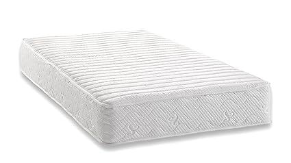 amazoncom signature sleep contour 8 inch encased coil mattress with low voc certipurus certified foam 8 inch twin coil mattress - Mattress