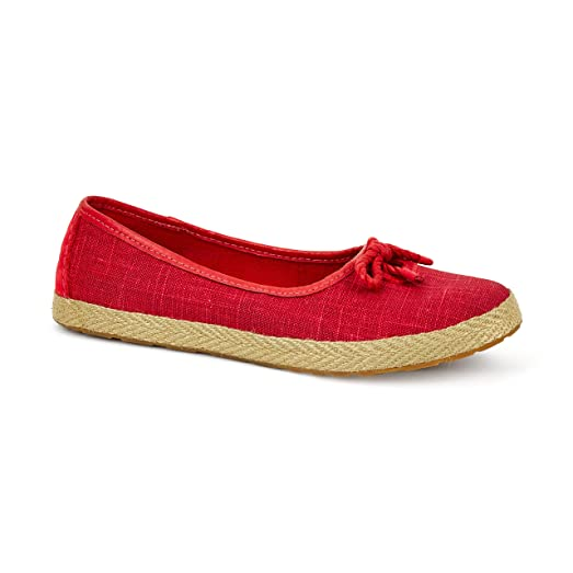 Womens Shoes UGG Syleste Red Textile