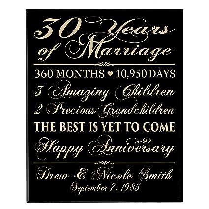 Anniversary gift milestones