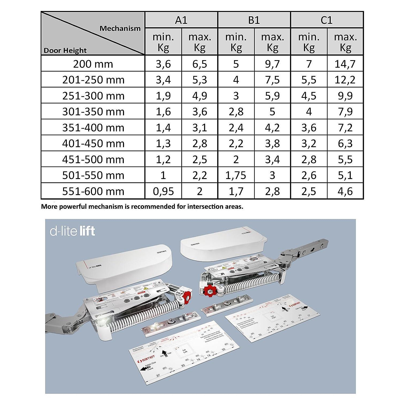 """14 kg Acumulador de SO-TECH/® /""""d-lite Lift/"""" Herraje para Puertas de Muebles Suspendidos Herraje de Elevaci/ón Tipo C1 Antracita max"""