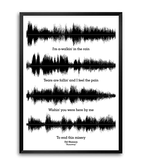 Lab No 4 Del Shannon Runaway Lyrics Quotes Framed Poster Size A3