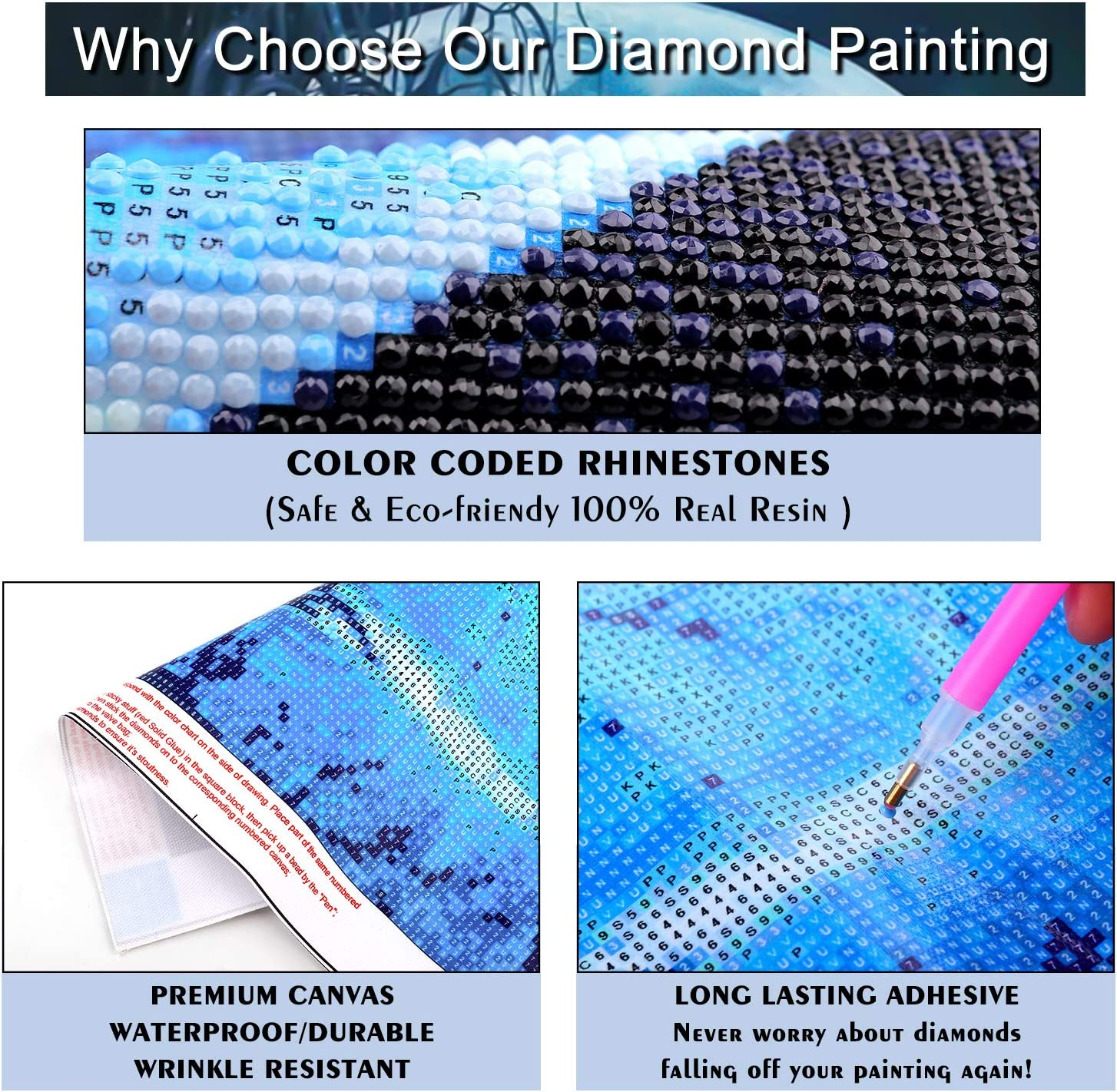 Moon Diamond Painting Kit Set Round Full Drill DIY 5D Diamond Painting by Number Kits for Home Wall Decor Adults and Kids 12X12 inches