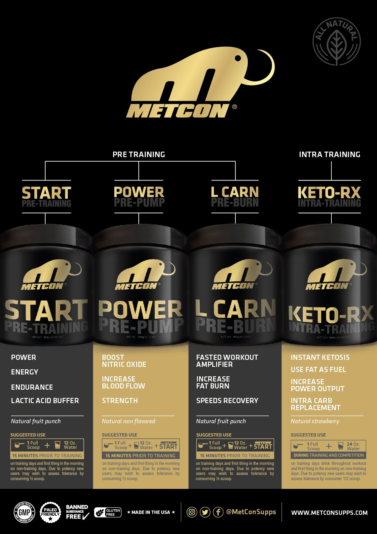 MetCon Power - Pre Pump - All Natural Non Flavored - Nitric Oxide Booster - Blood Flow
