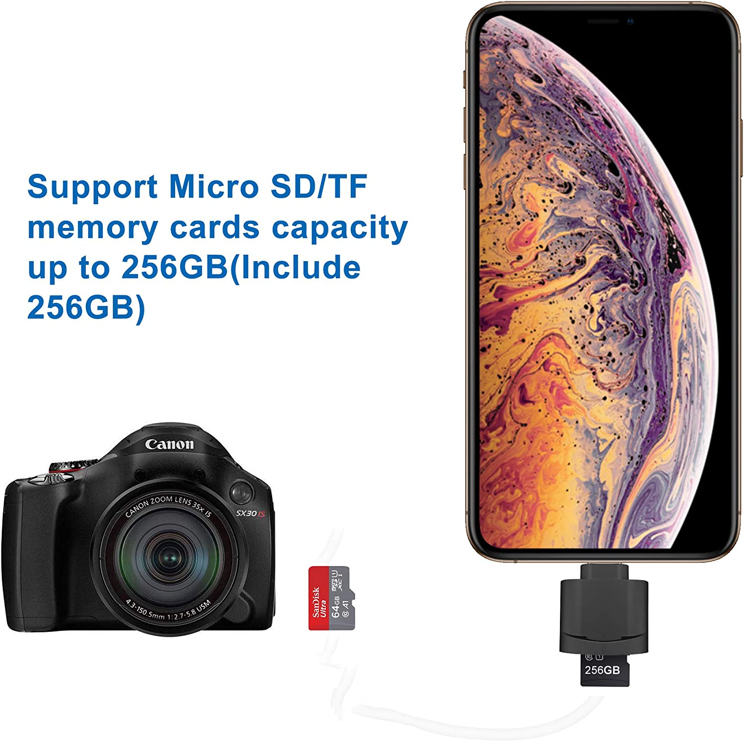 Micro SD Card Reader for i-Phone//i-Pad Aluminum lightting Card Reader for Micro SD//Micro SDHC//Micro SDXC Card,Trail Game Camera Memory Card Reader Plug and Play