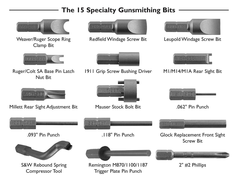 Amazon.com : Wheeler 89-Piece Deluxe Gunsmithing Screwdriver Set ...