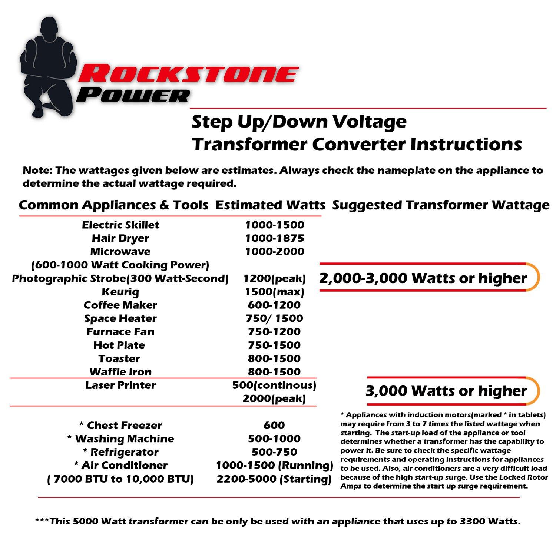 Rockstone Power 5000 Watt Heavy Duty Step Up Down Transformer 110v 220v Circuit Breaker Protection Voltage Converter 110 120 220 240 Volt 5v Usb Port Ce Certified