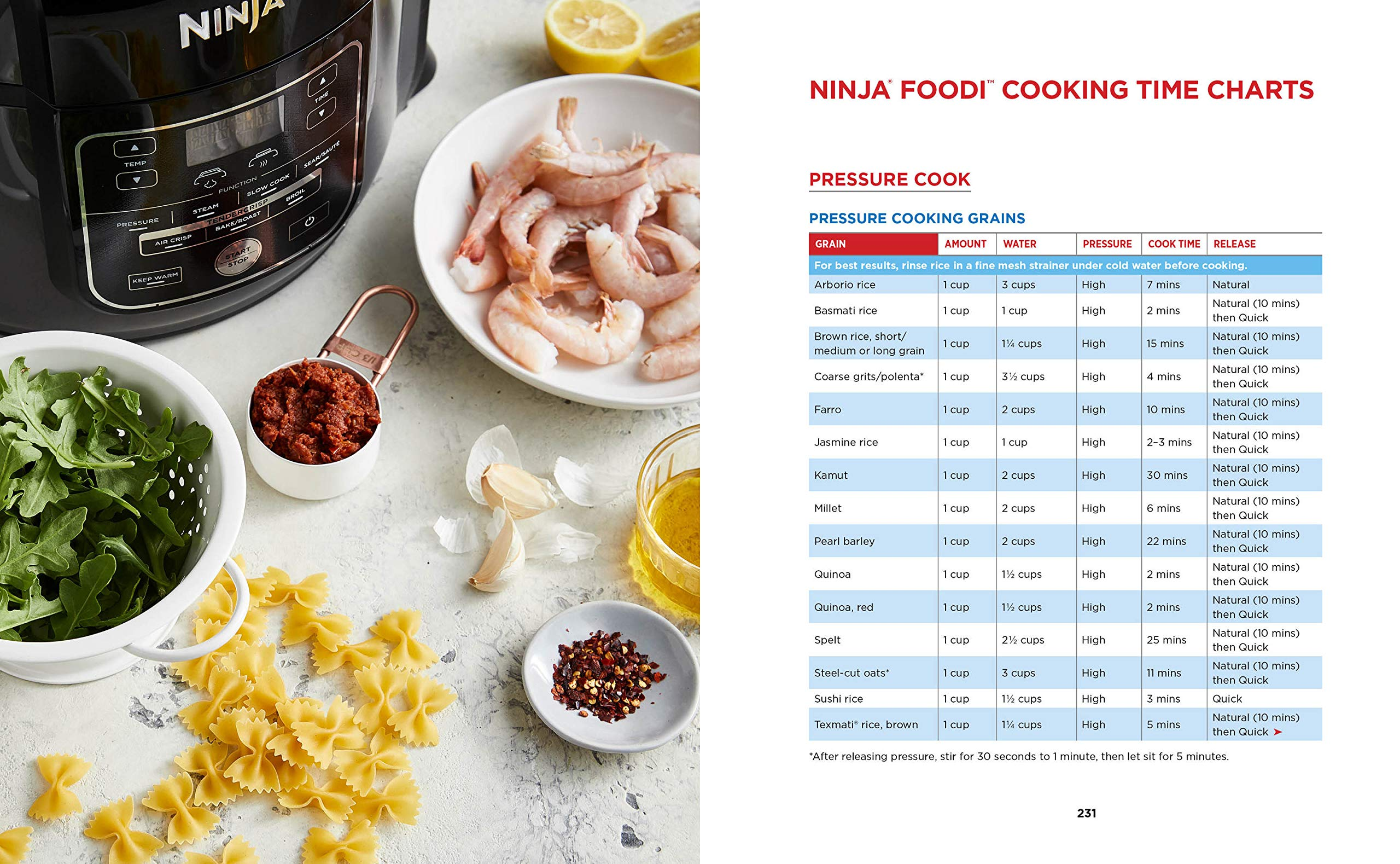 Ninja Foodi The Pressure Cooker That Crisps One Pot Cookbook