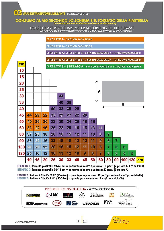 SAP 3 Keile Fliesenverlegehilfe f/ür Zuglaschen 250