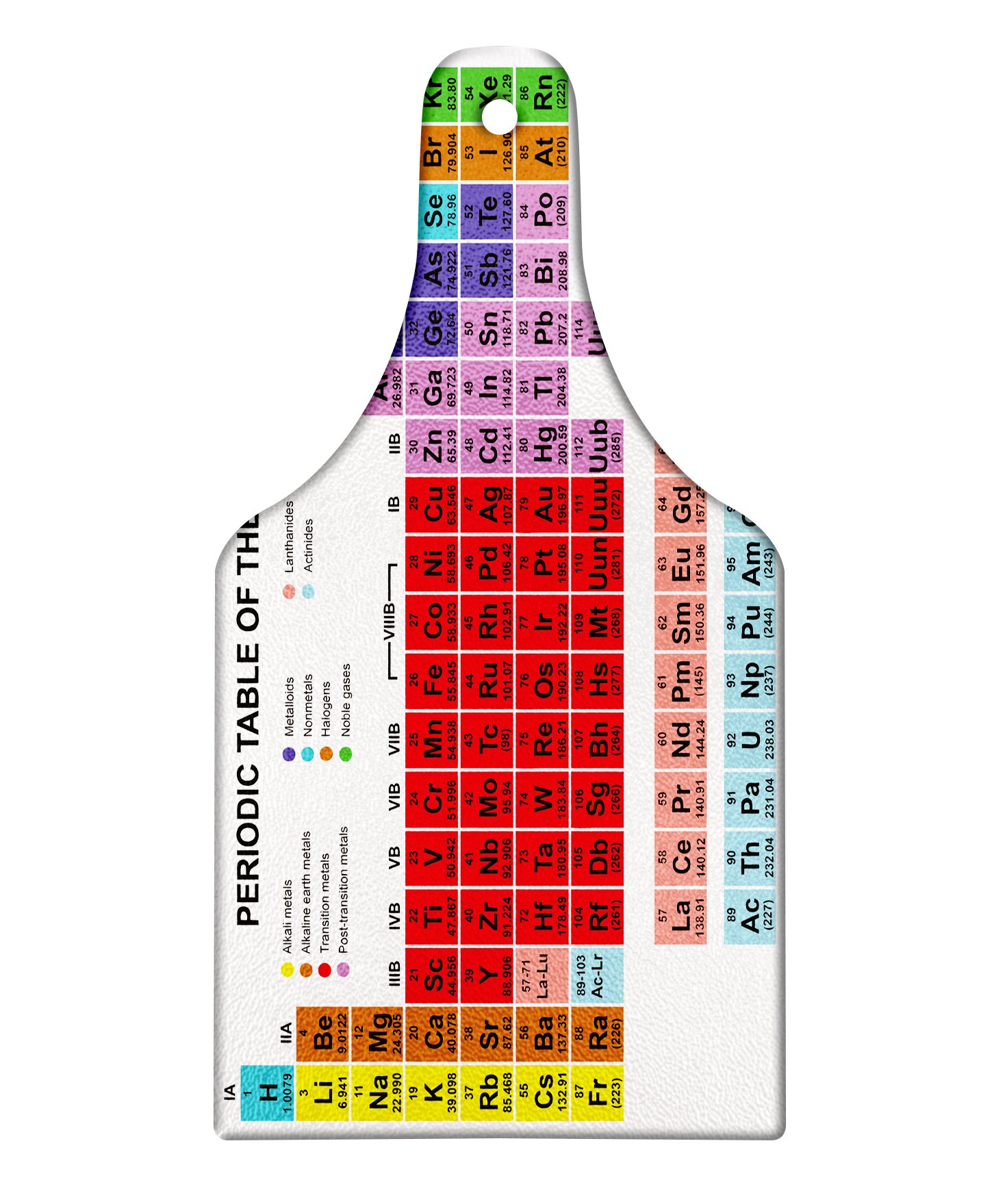 Ambesonne Periodic Table Cutting Board, Kids Children Educational Science Chemistry for School Students Teachers Art, Decorative Tempered Glass Cutting and Serving Board, Wine Bottle Shape, Multicolor