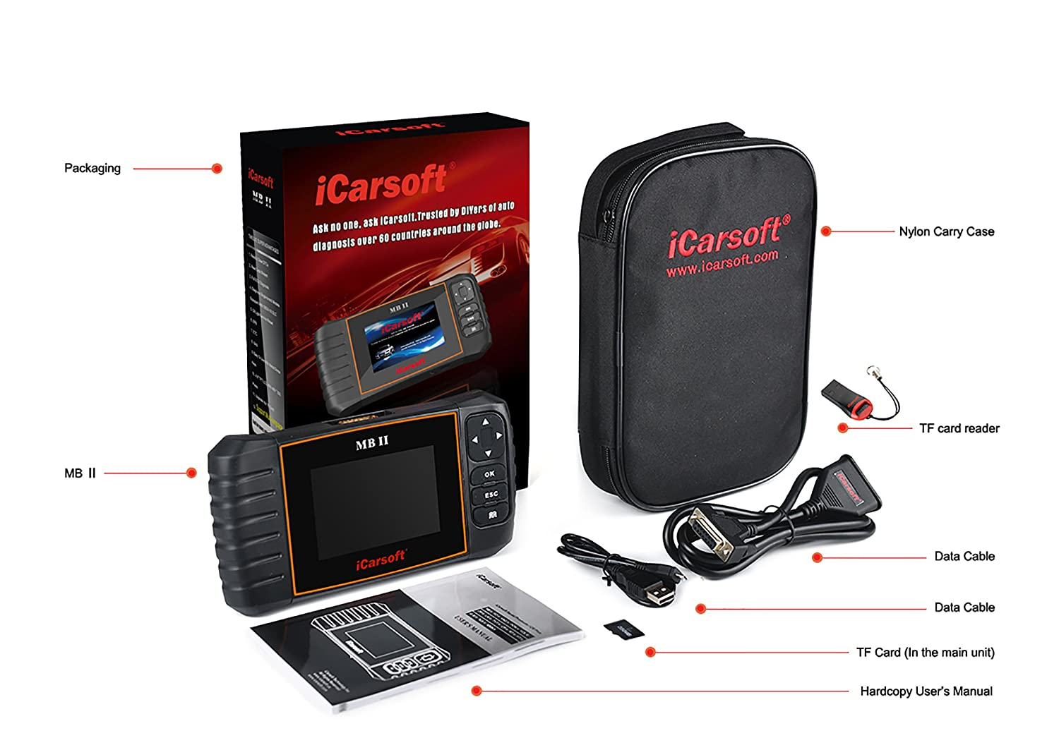iCarsoft MBII for Mercedes Benz/Sprinter/Smart Professional Diagnostic Tool Scanner, New Version MB II