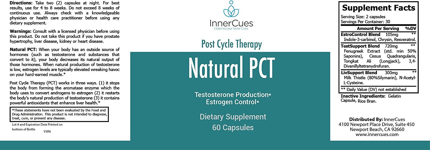 Innercues PCT directions and ingredients