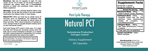 InnerCues Testosterone Booster