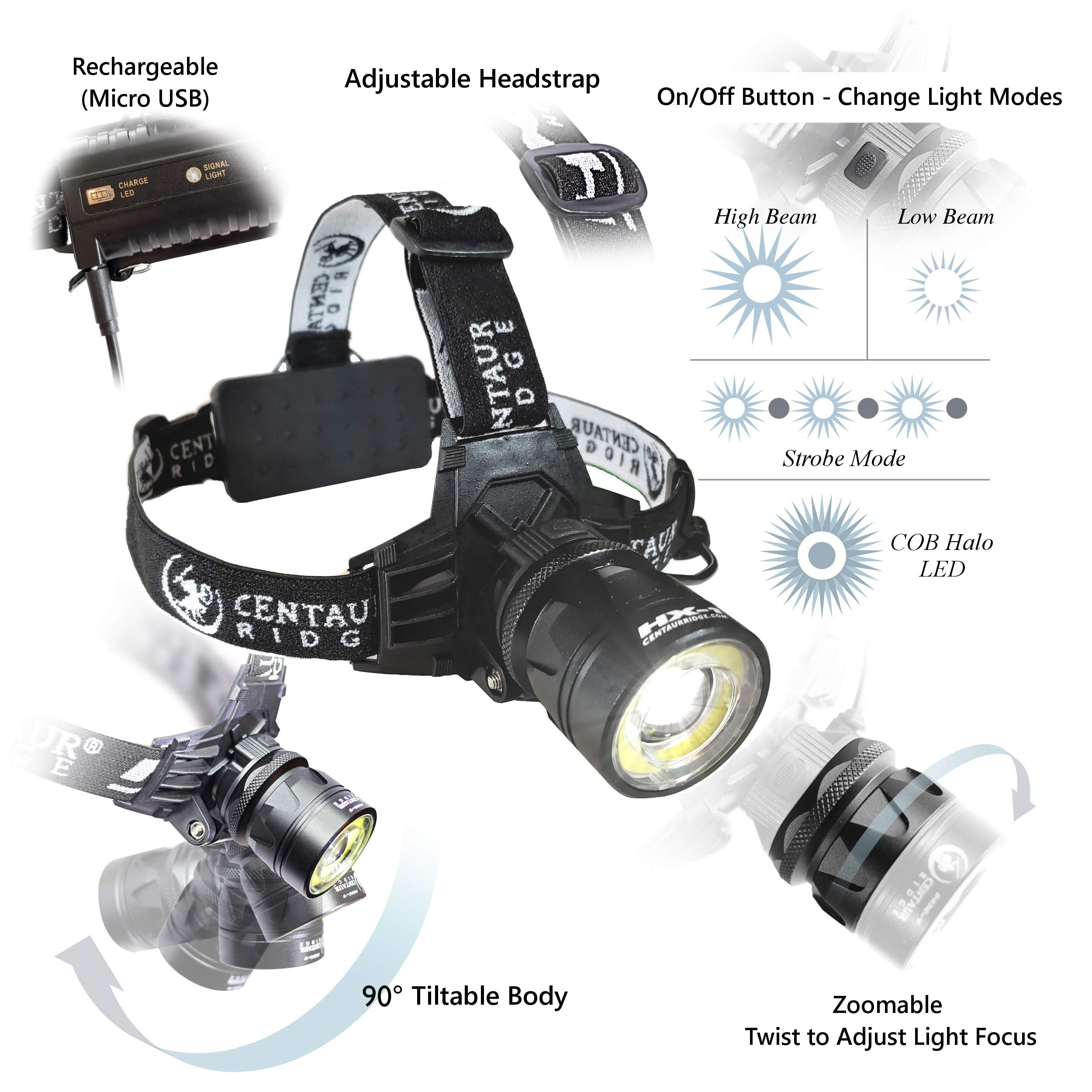 Centaur Ridge Headlamp - Xtreme Bright, 1000 Lumen CREE LED, Zoomable, USB Rechargeable | Best Flashlight for Camping, Hiking, Running, Work by Centaur Ridge (Image #4)