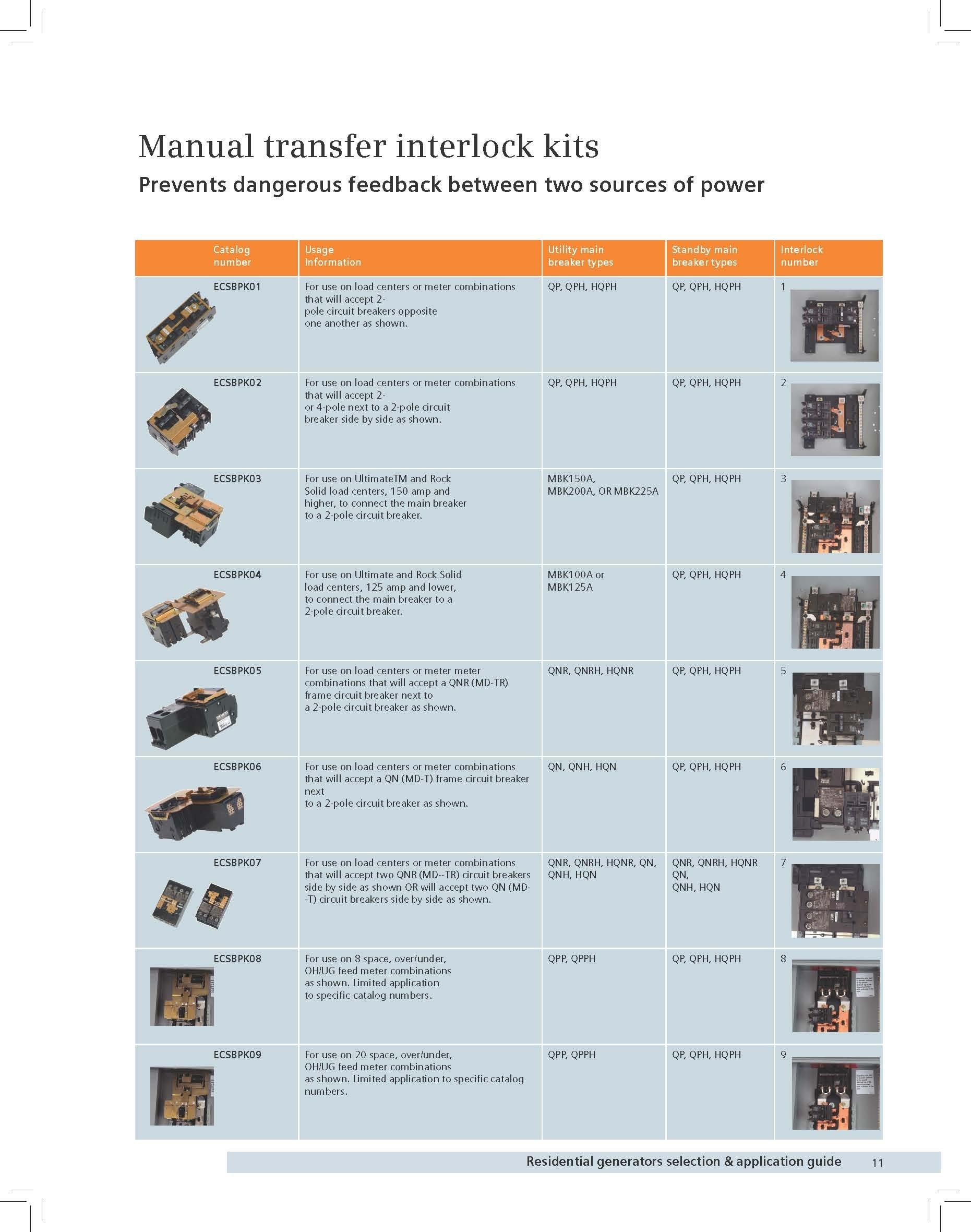 Siemens ECSBPK03 Generator Standby Power Mechanical Interlock by Siemens (Image #3)