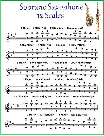 Amazon com soprano saxophone chart 12 scales for sax musical