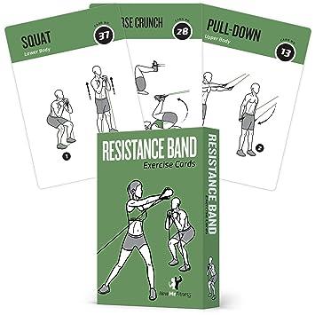 NewMe Fitness - Tarjetas de ejercicios para banda de resistencia – Extragrandes con 6 entrenamientos eficaces