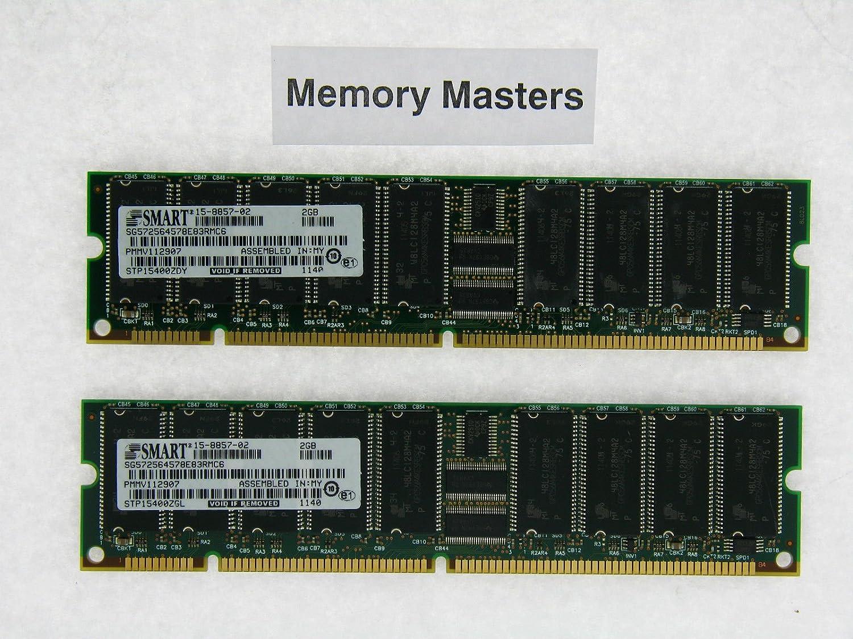 MEM-PRP2-4G 4GB Approved DRAM Memory Kit for Cisco 12000 PRP