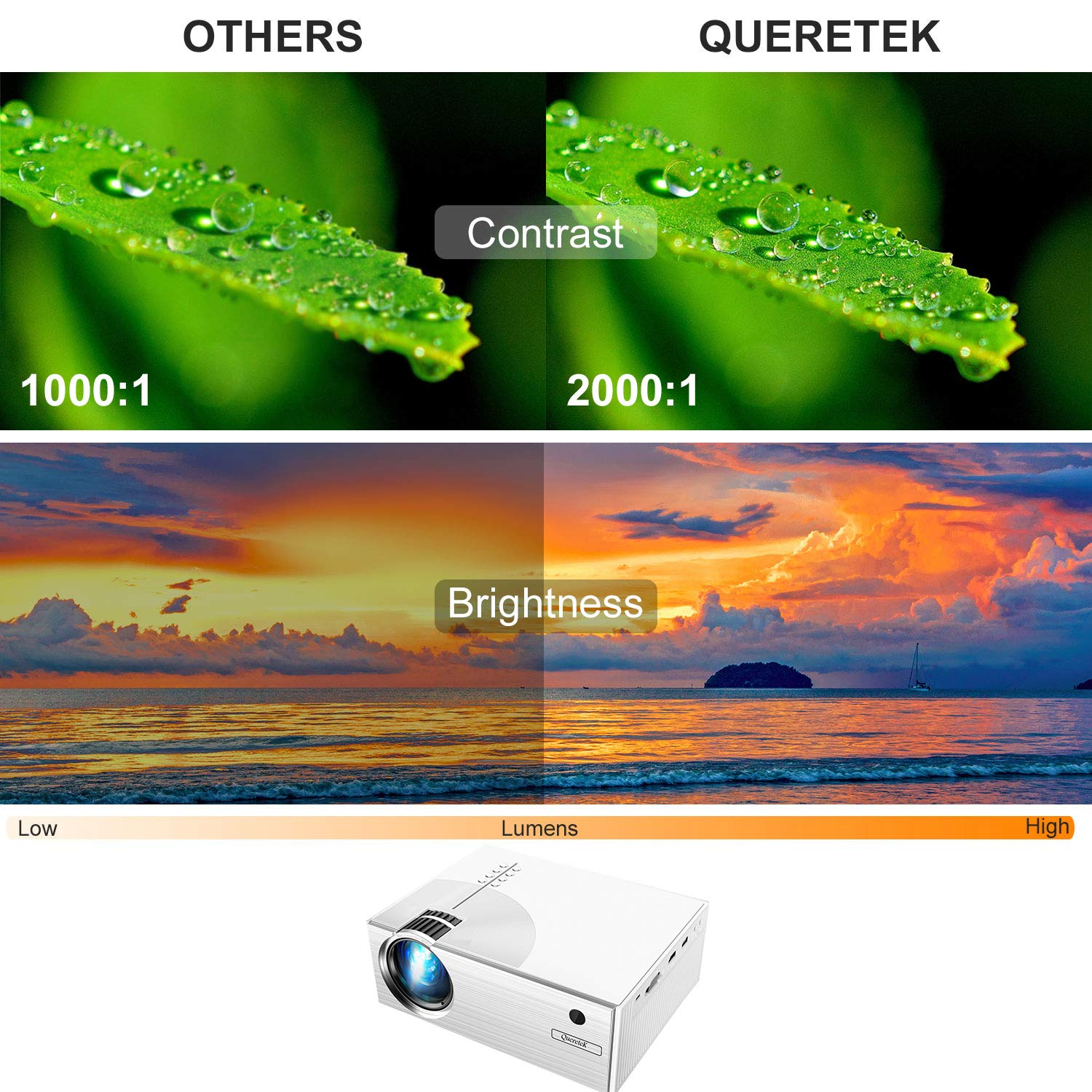 Projector, Queretek Video Projector 2800Lux WiFi Direct, HD Projector Mini Home Theater Projector Support 1080P, with HDMI Cable USB VGA AV, Compatible Laptop Tablet Smartphone Amazon Fire TV Stick by Queretek (Image #2)