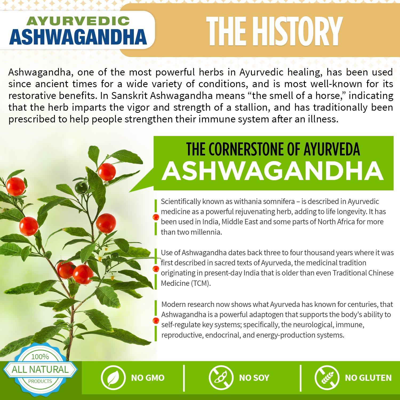 Ayurvedic Ashwagandha 1000 Raw Ashwagandha Root Amp Ksm 66