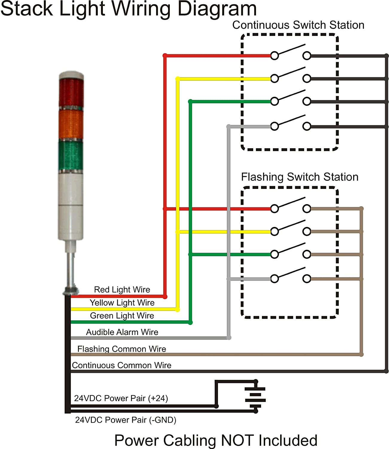 stack light wiring diagram   26 wiring diagram images