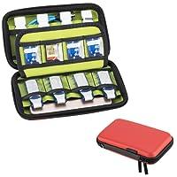 LUWANZ USB Sticks Tasche, Festplattentasche 2.5 Zoll / Aufbewahrungstasche für Festplatte, Organizer für SDKarte,Speicherkarten, Ladekabel etc (1Stk., Rot)