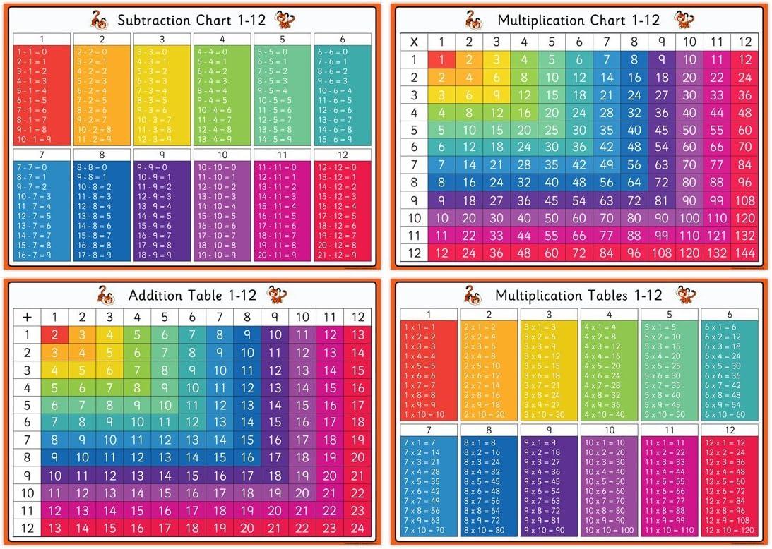 Lot De Quatre Sous Main Educatifs Format A3 Tables De
