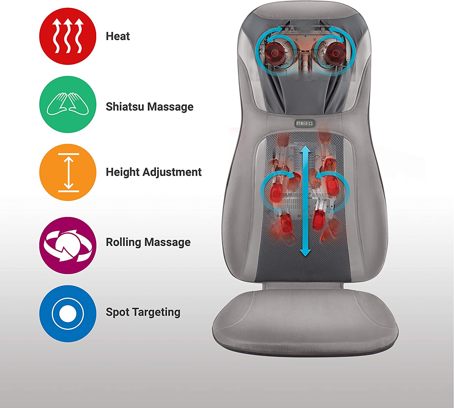 Amazon.com: HoMedics Shiatsu Elite II, MCS-840HA, Shiatsu ...