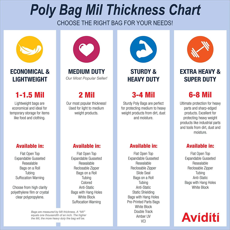 1 Mil Aviditi PB2450 Flat Poly Bags Pack of 250 30 x 48
