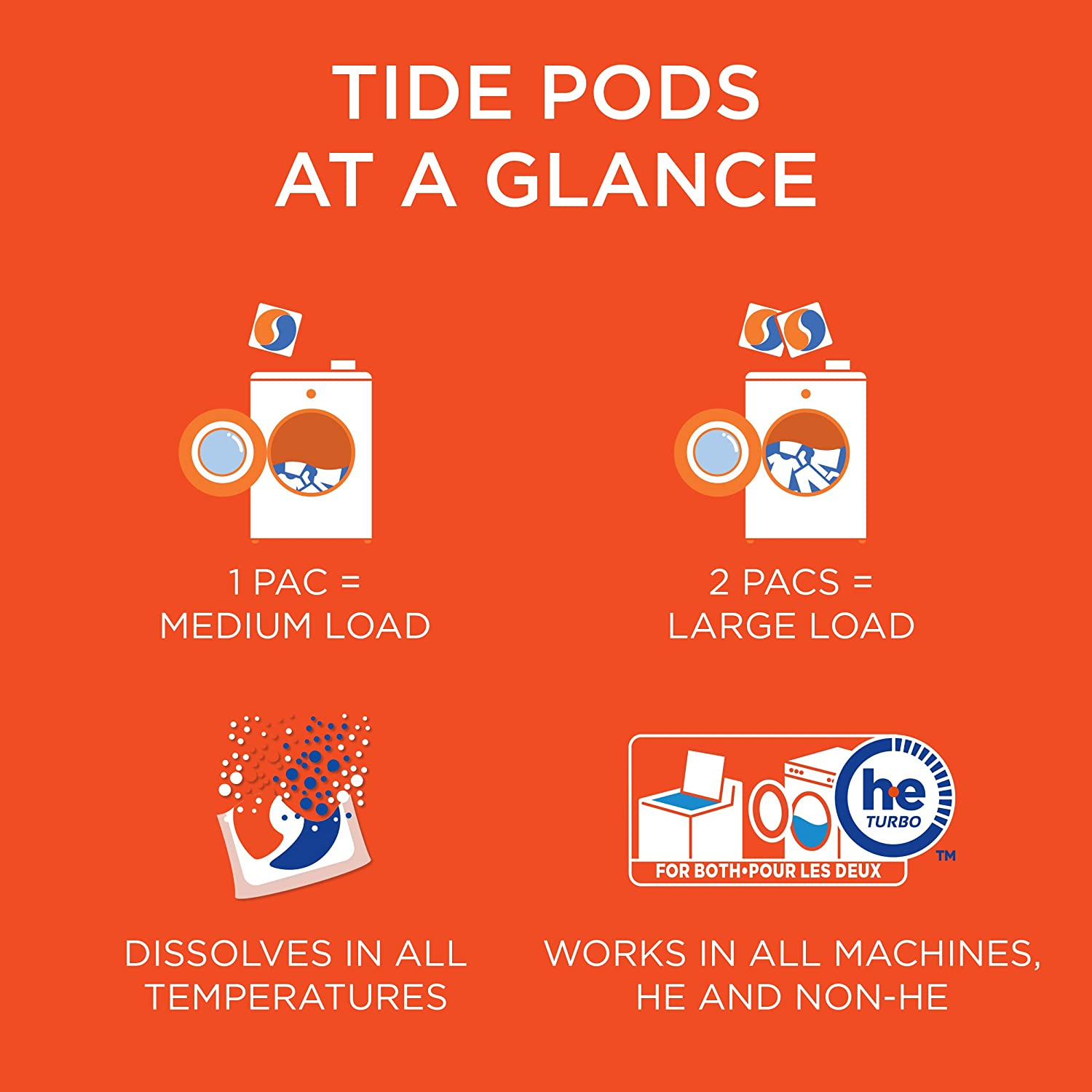 amazon com pods spring meadow he turbo laundry detergent pacs 77