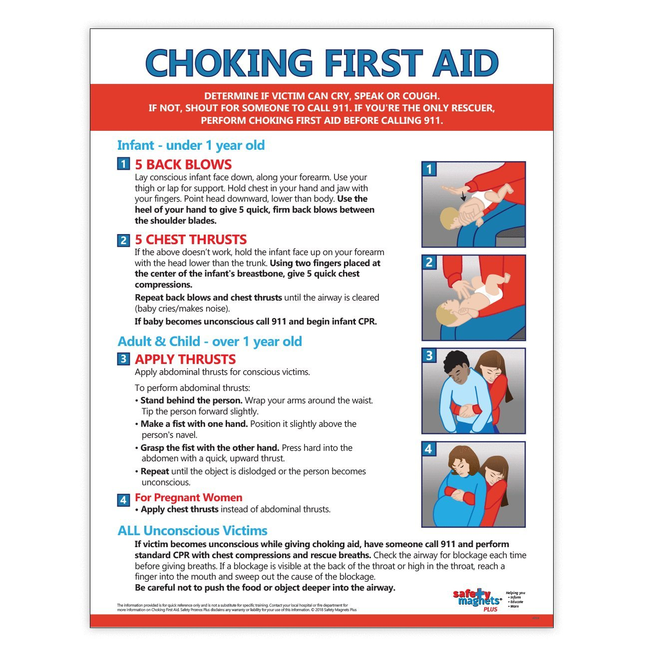 17 x 22 in Choking First Aid Poster Instructions for Infants - Laminated Children and Adults Safety Magnets