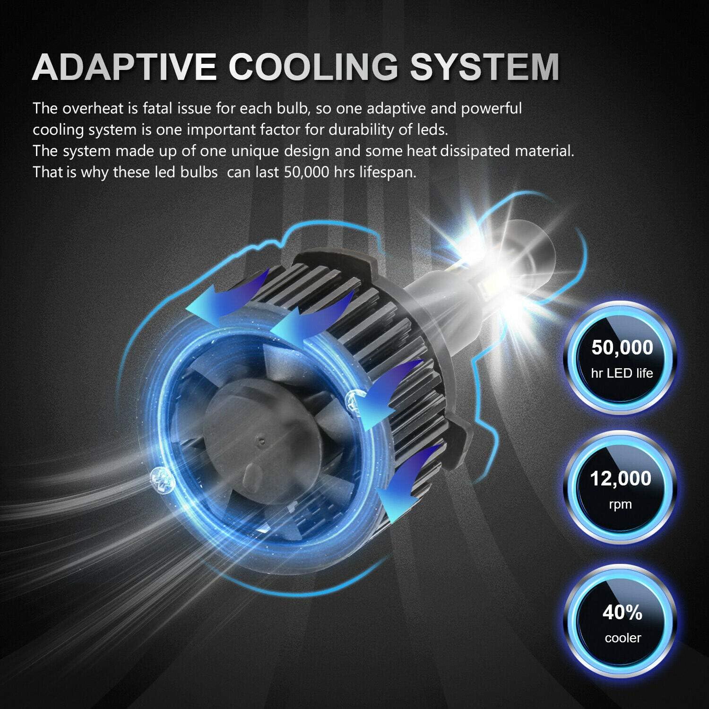 MOSTPLUS Combo LED 4 Sides TX1860 Chips Headlight Bulb Set High//low Beam 9005+9006 Kits 100W 10000LM 6000K White