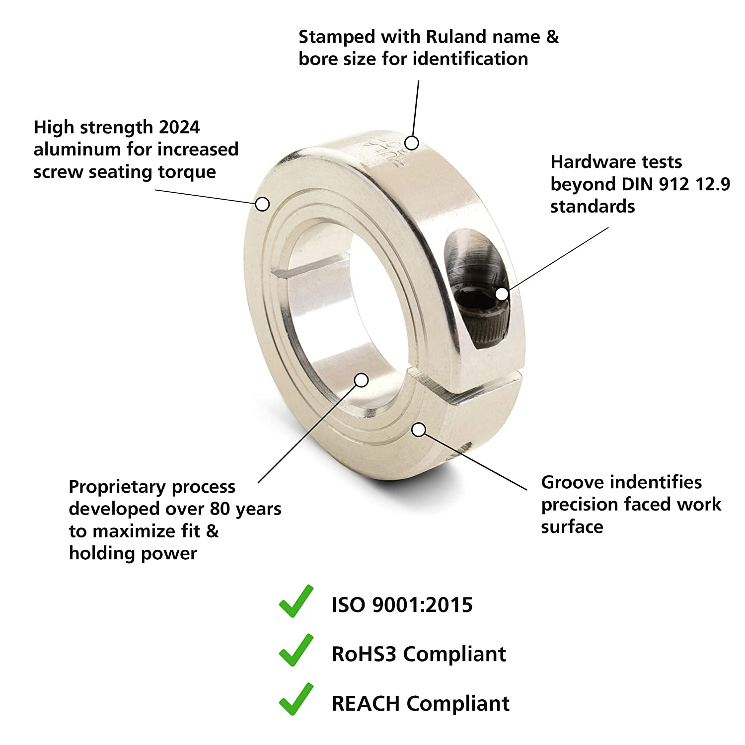 Ruland MQCL-10-A Quick Clamping Shaft Collar 38mm OD 10mm Width Ruland Manufacturing B0063KSPMG Anodized Aluminum Metric 10mm Bore