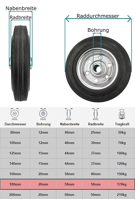 D/örner Helmer 710152C Vollgummi-Rad 100 x 30 x 12 mm mit Rollenlager Nabenbreite 39 mm
