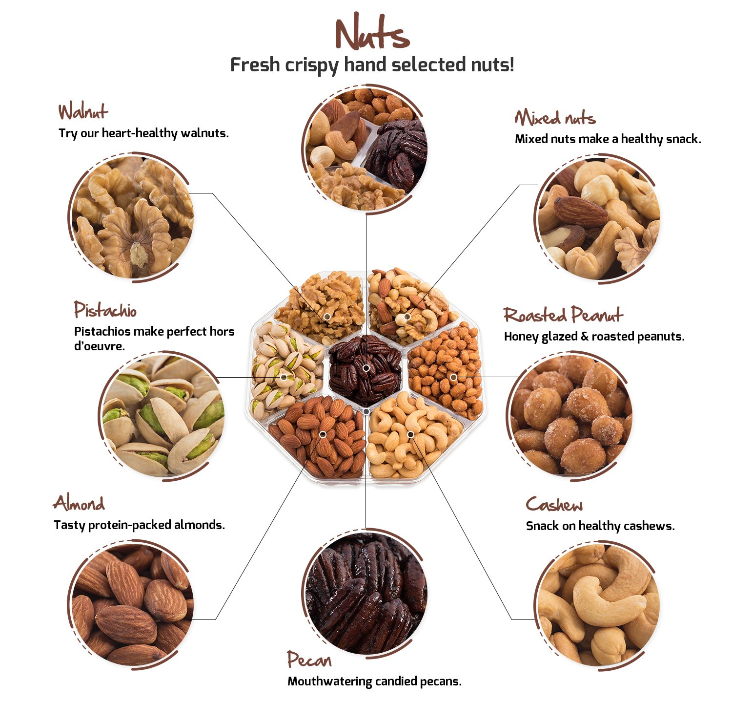 Mother's Day Nuts Gift Basket | Large 7-Sectional Delicious Variety Mixed Nuts Prime Gift | Healthy Fresh Gift Idea For Christmas, Easter, Mothers & Fathers Day, And Birthday by Nut Cravings (Image #2)