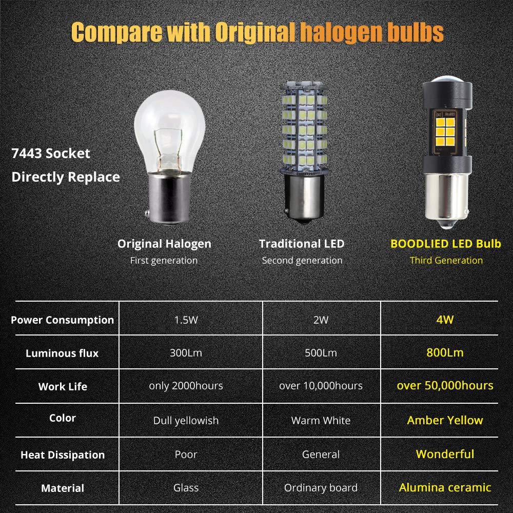 Boodled 2x Amber 2x1156-3030-27-Y-XJ Yellow 1156 BAU15S (150/°) PY21W 3030 LED 27-SMD Backup Reserve Bulbs Brake Tail 1080LM 1156PY 581 ORANGE