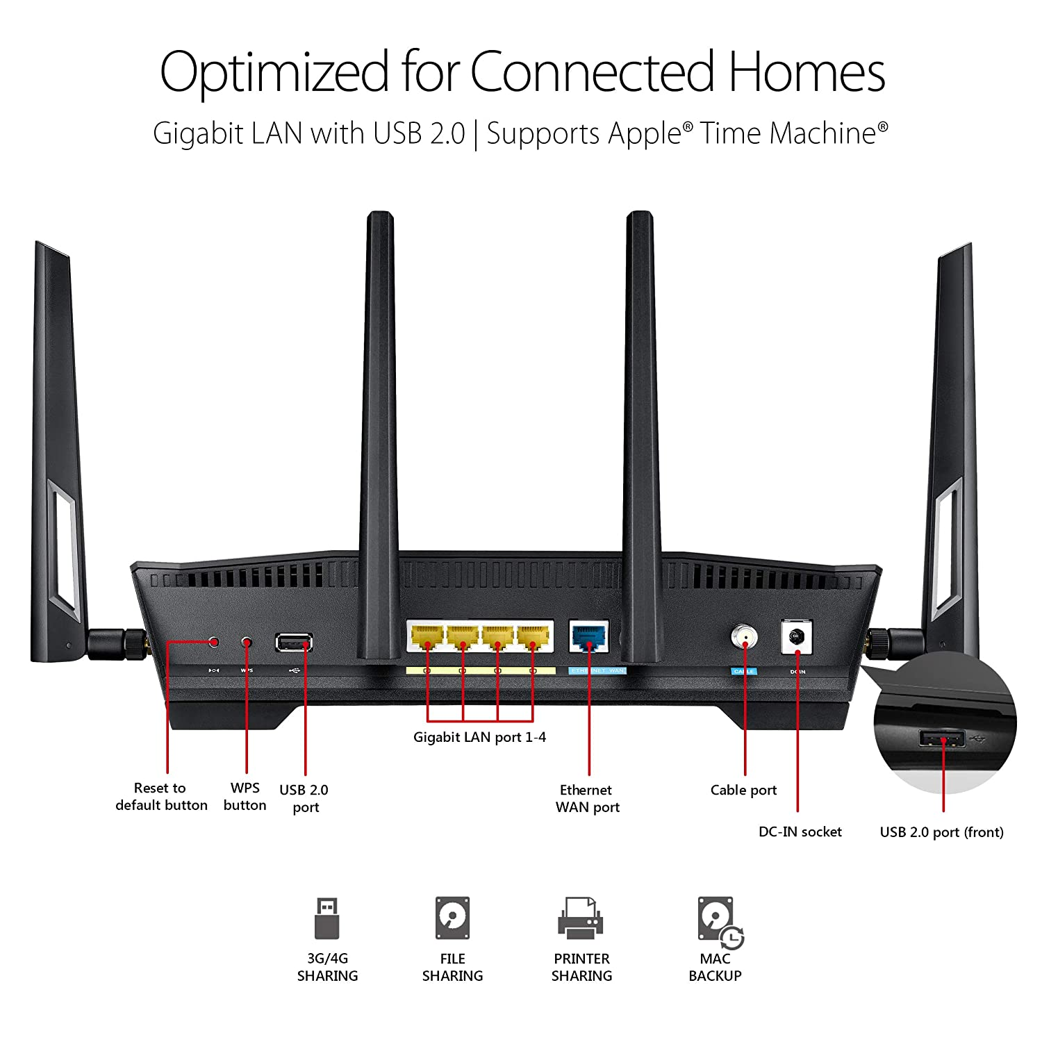 Asus Modem Router Combo All In One Docsis 30 32x8 Cable With Wireless Connection On Home Tv Wiring Dual Band Ac2600 Wifi Gigabit Certified By Comcast Xfinity