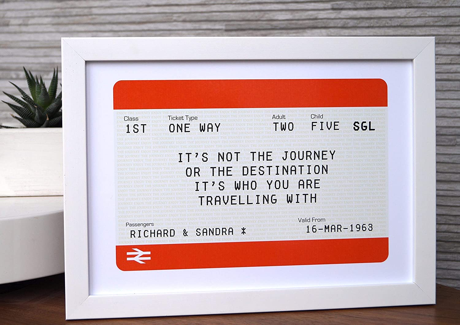Birthday Engagement Perfect Gift for all occasions Wedding Personalised Train Ticket Style Print Artwork Anniversary To show someone they are loved