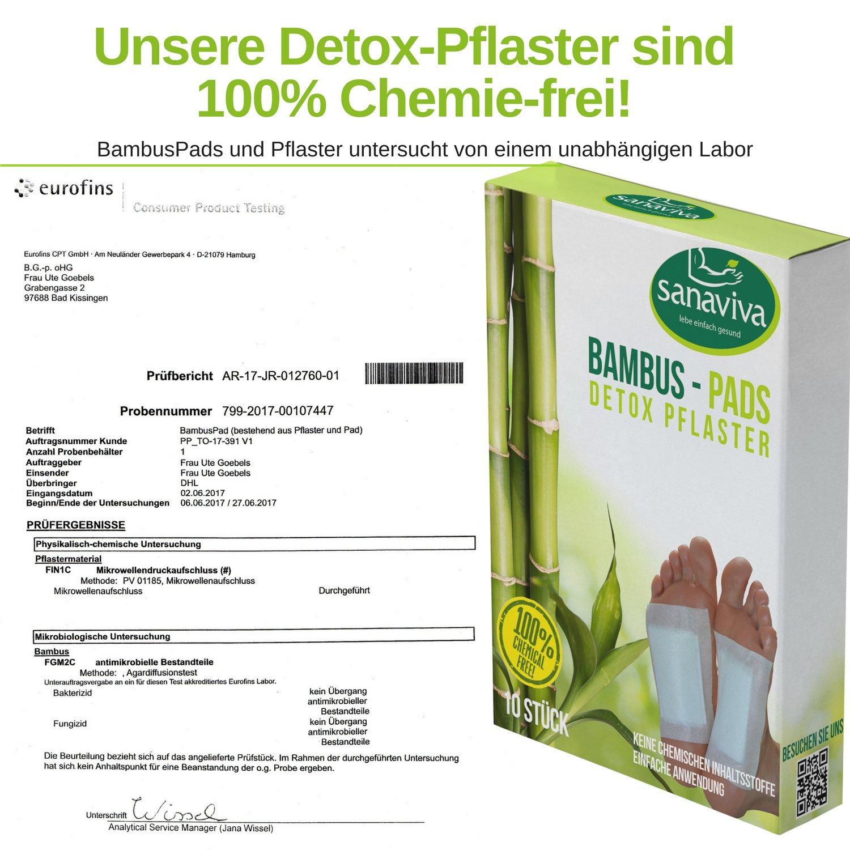 Sanaviva Detox Pflaster Fuss 20 Stk Vitalpflaster Zur Entgiftung