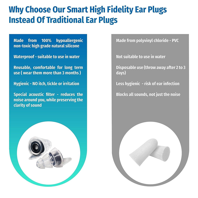 Smart Life Hacks Eye mask for Sleeping Included Comfortable and Discreet Sleeping Earplugs High Fidelity Earplugs for Concerts Musicians and More Reusable