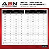 ABN Assorted O Ring Kit - Metric Rubber O Rings